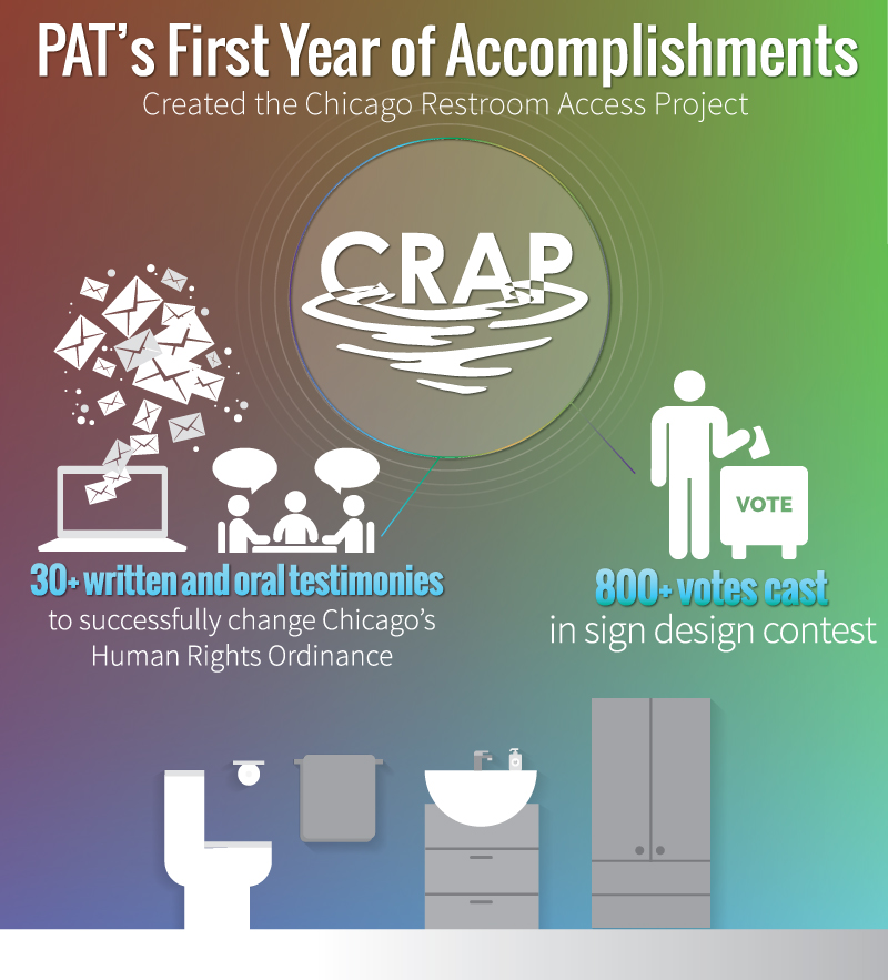 pat-infographics-crap