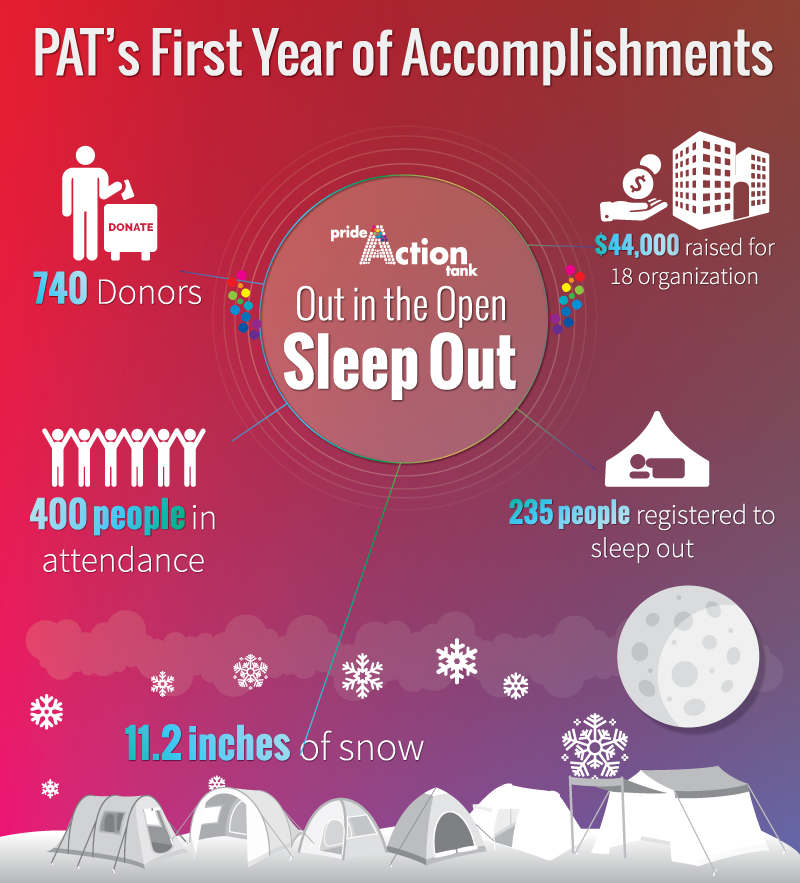 pat-infographics-out-in-the-open-sleep-out