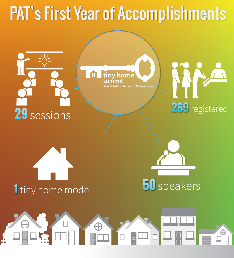 pat-infographics-tiny-homes